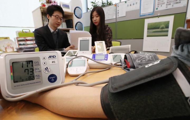 고혈압 기준 수치가 변하면 보험료도 변한다?